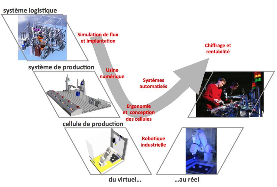 outils céramique de fluopercage